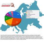 Apartamenteros entre los más satisfechos por fin de visa Schengen, revela encuesta